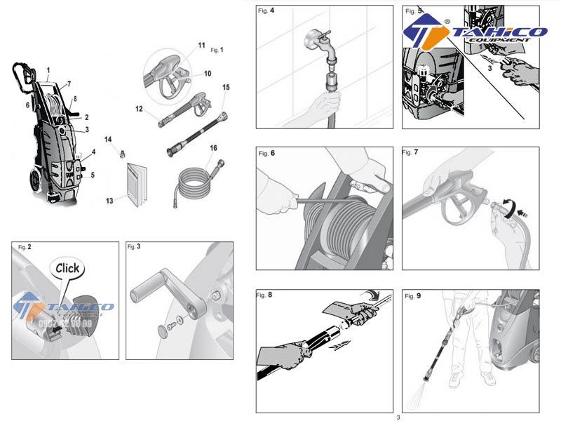 Cách lắp ráp máy rửa xe IPC PW-C25 dễ dàng