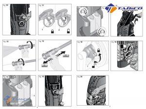 Máy rửa xe cao áp IPC PW-C25
