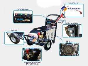 Máy rửa xe cao áp Kokoro 18M17.5-3S4 có đầu béc0o, 15o, 25ovà 40otạo ra những áp lực nước khác nhau để quá trình vệ sinh dễ dàng hơn.