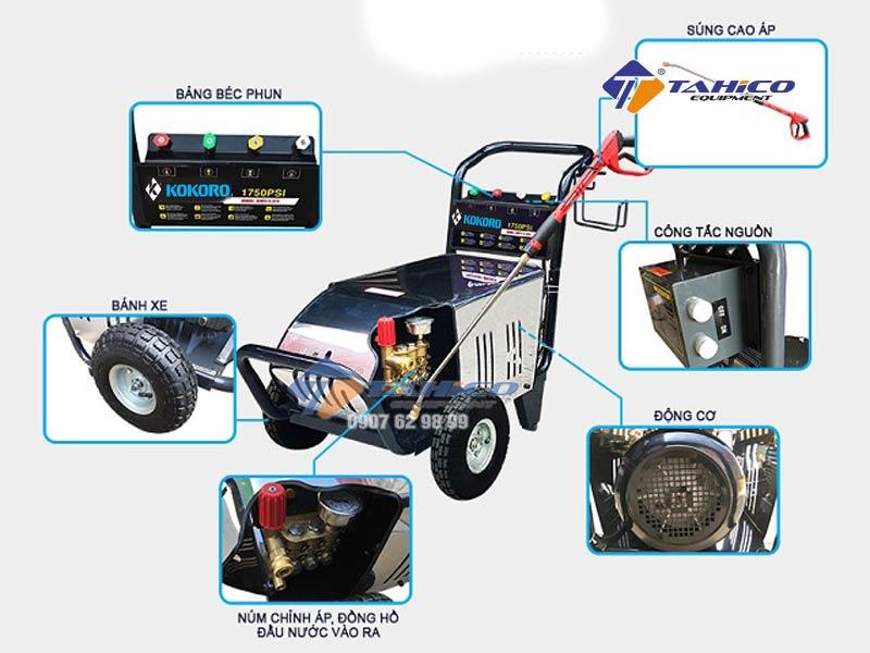 Cấu tạo máy rửa xe cao áp Kokoro 18M17.5-3S4