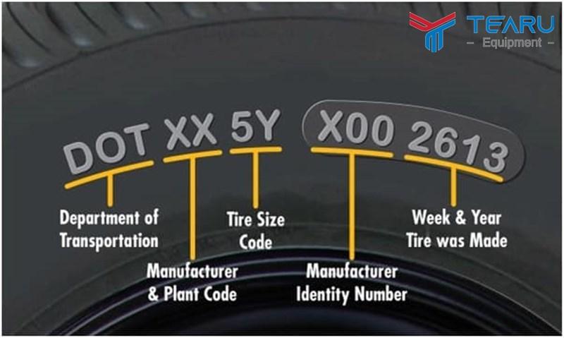 """Lốp xe dùng bao lâu thì """"quá tuổi thọ"""